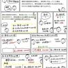【問題編7】賃貸契約の解約