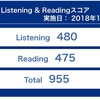 TOEIC900点台は夢じゃない!955点取得までに使った教材まとめ。Hope for the best, but prepare for the worst.