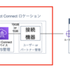 AWS Direct Connectの勉強