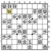 反省会(190508) ~達成率40%突破!~