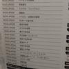 【レアリティコレクション】シングル相場と全収録カードまとめ!今作は『手札誘発』が超絶安い!?