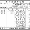 株式会社エトロ・ジャパン 第33期決算公告
