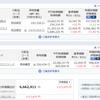 ただの今週のリスク資産状況(H31.3.24)8万円増えているけど、月曜日から下落しそうな感じがビンビンするの件