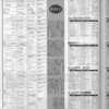 ゲーメスト全一134 :1997年5月30日・6月15日号
