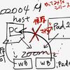 Zoomでやってみた:iPad2をホワイトボード代わりに使えるか?