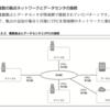 Amazon Web Services 業務システム設計・移行ガイドの目次