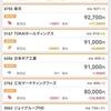 含み損12万の三光マーケティングフーズ(2762)の改悪優待券が到着。日米バイアンドフォールドフォーエバーPFの内容を整理しました。