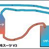 バイク用自作水冷服V3ツインドライブ実地試験