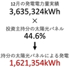 【僕の太陽光パネル】12月の発電実績(19.1kWh)