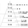 【数学ロマン】数理についての「仏教的ディスクール」について。