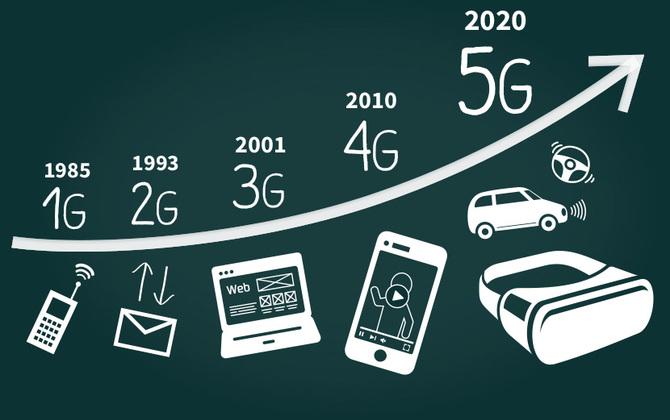 いざ5Gへ 進化が続くモバイルネットワークに25年挑み続けてきたエンジニアの情熱とは?