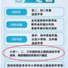 中国はコロナ収束?!学校の再開が最後の難関【上海】