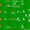【J1 第15節】鹿島 3 - 0 札幌 一気の3得点で大岩新監督就任連勝!!札幌は5連敗