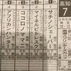 黒潮スプリンターズカップ(高知)予想