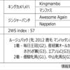 POG2020-2021ドラフト対策 No.30 テンカハル