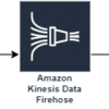 【aws】FirehoseのDynamic Partitioningを試す