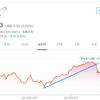 【アメリカ株投資・モメンタム・結果×】ボーイング(BA)株を377.0ドルで売却しました