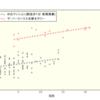 【ザ・パークハウス本厚木タワー】新築価格の分析