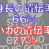 身長の遺伝率は66% バカ(一般知能)の遺伝率は77%