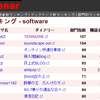 TopHatenarのOpera,software,browser部門で1位入賞