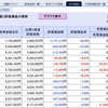 大打撃、株で多額の含み損を抱えた Kensinhan の投資記録…(3月第3週の衝撃)