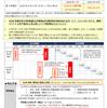 英検2020 浪人する前に3000円の予約金⁉ 非難殺到に急遽対応発表2019/7/12