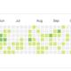My GitHub 緑化計画