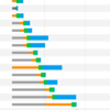 SPDYも廃止されたのでnginxでhttp2使いたいけど、そもそもhttp2ってなに?っていうお話