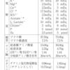末梢点滴におけるビタミンB1の必要量