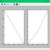 matplotlibのfigureオブジェクトをpickleで再利用しようとしてハマった話