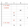 【天文イベント】2019年3月の天文イベント・カレンダー