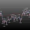 欧州時間の米ドルの見通し ドル売りの流れに