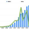 中国の自動運転テクノロジーの起点となっているのは、やはり百度