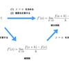 微分係数と導関数の違い
