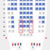 私のANA国内線利用術【羽田-伊丹・新千歳の快適な座席指定〜羽田空港までの移動術】