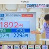 小中学生の小遣い1ヶ月平均1892円(゚o゚;?!~氏家祥美さんテレビ出演より