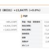 2月3週までの成績。 先週に比べて98万円の資産減少。