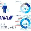 統計でみる「一体、ANA上級会員って何人いるの?」編