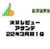 【保有株】アサンテ 22.3期1Q決算レビュー