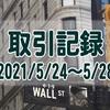 2021/5/24週の米国株オプション取引(確定利益$600、含み損$-12,441)