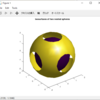 GNU Octaveで画像を重ね合わせ三次元モデルをつくる その1:isosurfaceメソッドで行列データをもとに三次元的にプロットする