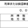 Z-ゆとり君。日本国債に落胆(予想通り)