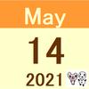 全ファンドの投信ランキング(2021年4月末基準)