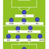 【西野ジャパンのサッカーが3分でわかる➁】スイス戦の日本代表を画像で解説【ロシアW杯へ向けて】