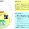 電動アシスト自転車の課題と将来への提言(2/2)