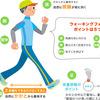 夢リスト29・早朝に散歩する(週1回)