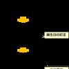 スタースキーマとキューブ(7)