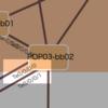 inet-henge が出力する SVG の変更点