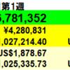 102万円増】投資状況 2021年6月第1週