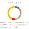 2021年6月・400万円インデックス定期購入